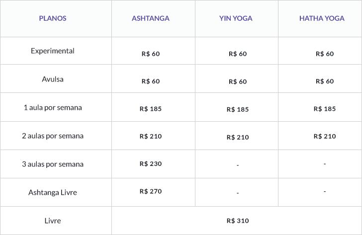 Preços de Aulas de Yoga no Centro de Florianópolis